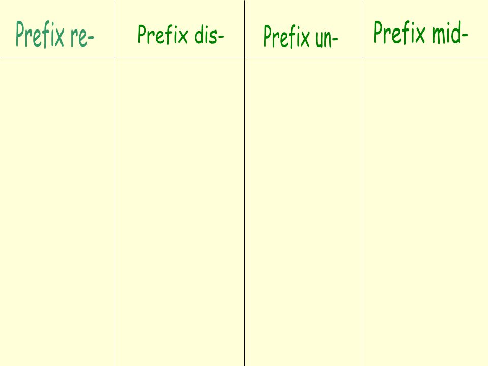 Create the following chart in your notebook to sort this weeks spelling words.