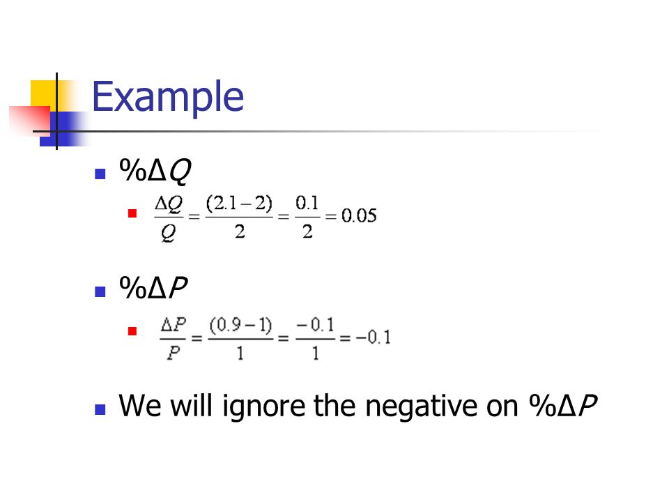 Example %ΔQ %ΔP We will ignore the negative on %ΔP