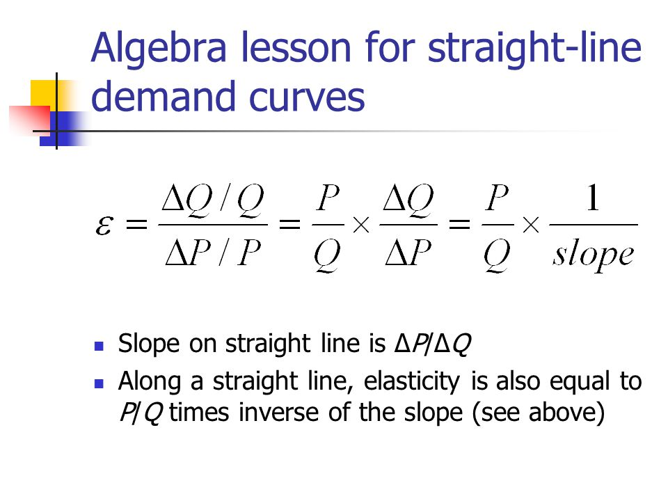 Algebra lesson for straight-line demand curves Slope on straight line is ΔP/ΔQ Along a straight line, elasticity is also equal to P/Q times inverse of the slope (see above)