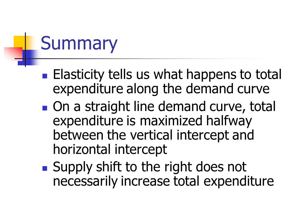 Summary Elasticity tells us what happens to total expenditure along the demand curve On a straight line demand curve, total expenditure is maximized halfway between the vertical intercept and horizontal intercept Supply shift to the right does not necessarily increase total expenditure