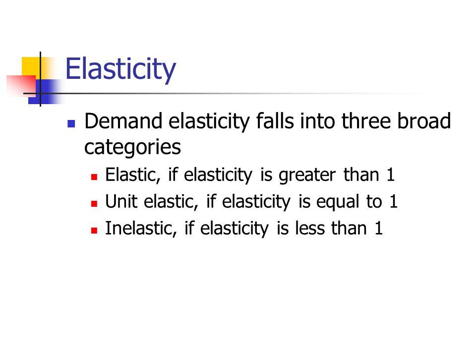 Elasticity Demand elasticity falls into three broad categories Elastic, if elasticity is greater than 1 Unit elastic, if elasticity is equal to 1 Inelastic, if elasticity is less than 1