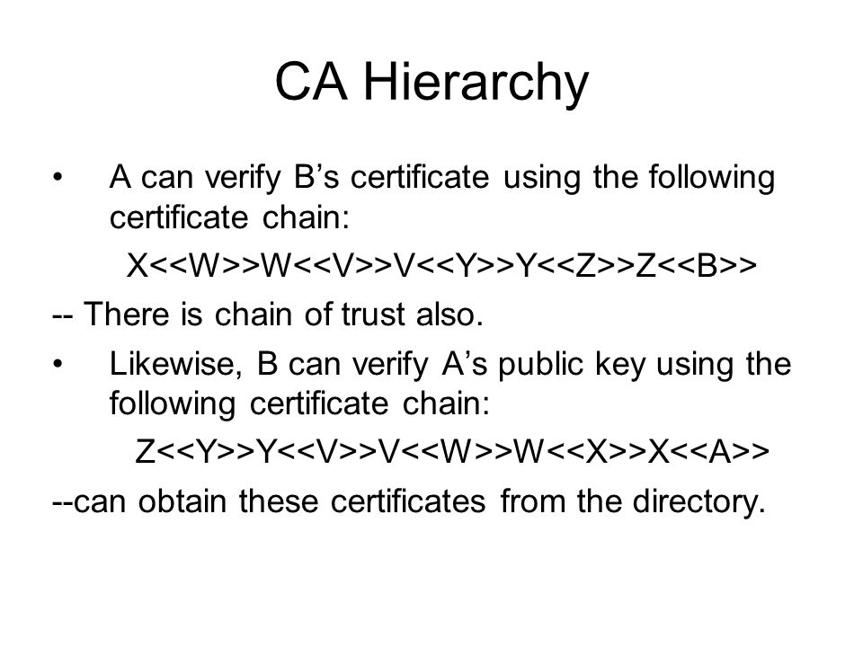 CA Hierarchy A can verify Bs certificate using the following certificate chain: X >W >V >Y >Z > -- There is chain of trust also. Likewise, B can verif