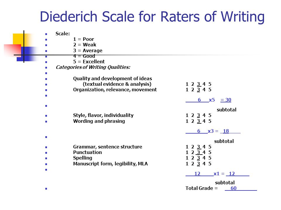 Diederich Scale for Raters of Writing Scale: 1 = Poor 2 = Weak 3 = Average 4 = Good 5 = Excellent Categories of Writing Qualities: Quality and develop