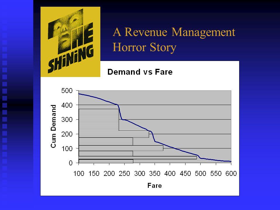 A Revenue Management Horror Story