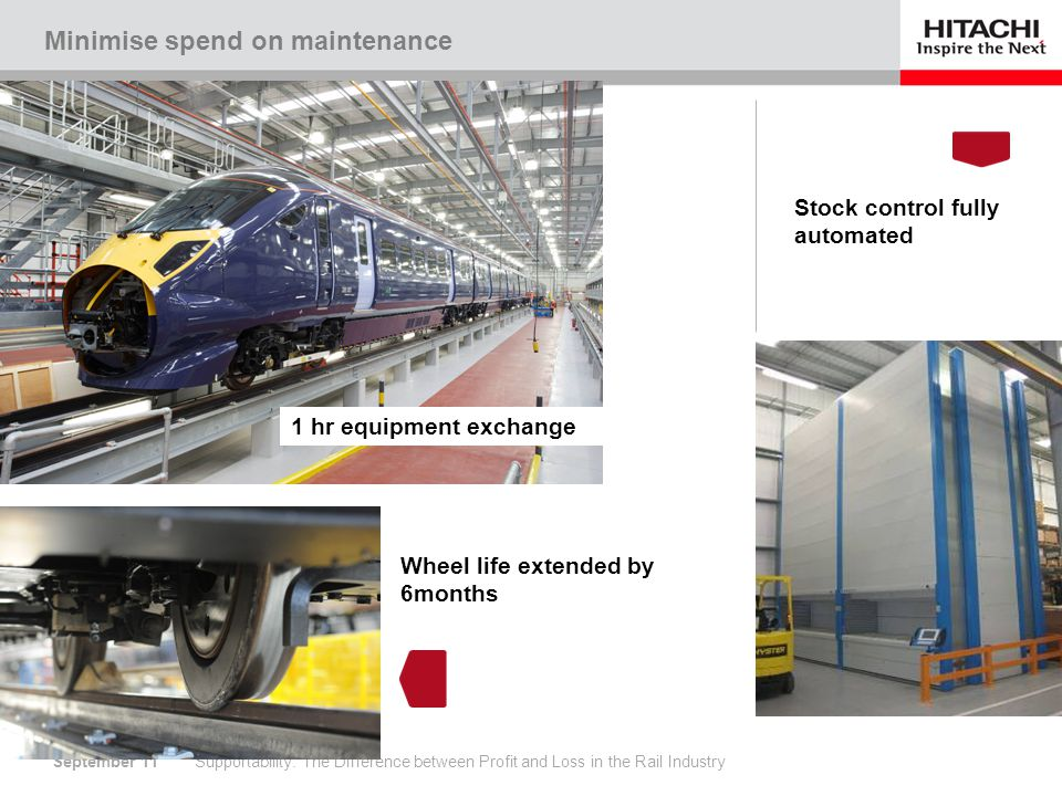September 11 Wheel life extended by 6months Stock control fully automated Major equipment change in 1 hr Minimise spend on maintenance Supportability: The Difference between Profit and Loss in the Rail Industry 1 hr equipment exchange