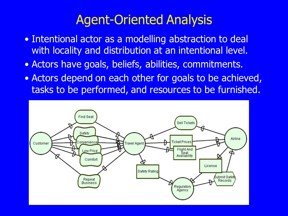Agent-Oriented Analysis Intentional actor as a modelling abstraction to deal with locality and distribution at an intentional level.