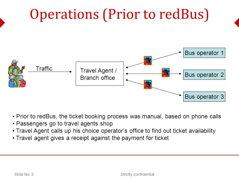 Strictly confidentialSlide No: 3 Bus operator 1 Bus operator 2 Bus operator 3 Travel Agent / Branch office Traffic Prior to redBus, the ticket booking process was manual, based on phone calls Passengers go to travel agents shop Travel Agent calls up his choice operators office to find out ticket availability Travel agent gives a receipt against the payment for ticket Operations (Prior to redBus)