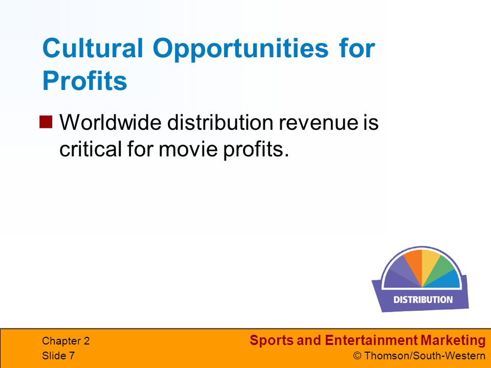 Sports and Entertainment Marketing © Thomson/South-Western Chapter 2 Slide 48 Financial Statements balance sheet net worth = assets – liabilities shows net worth at a specific point in time income statement shows revenues and expenses for a specific period of time reveals companys profit or loss