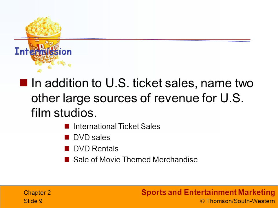 Sports and Entertainment Marketing © Thomson/South-Western Chapter 2 Slide 40 Terms return on investment forecast budget balance sheet income statement