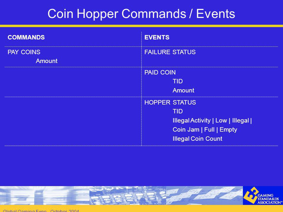 Global Gaming Expo - October 2004 Coin Hopper Commands / Events COMMANDSEVENTS PAY COINS Amount FAILURE STATUS PAID COIN TID Amount HOPPER STATUS TID Illegal Activity | Low | Illegal | Coin Jam | Full | Empty Illegal Coin Count