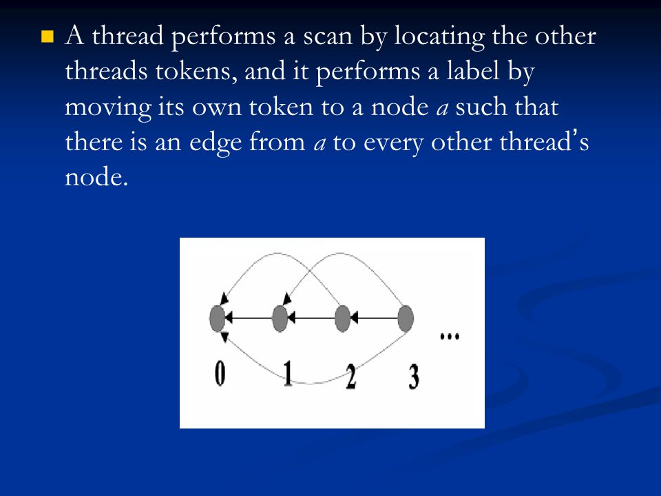 A thread performs a scan by locating the other threads tokens, and it performs a label by moving its own token to a node a such that there is an edge from a to every other thread s node.