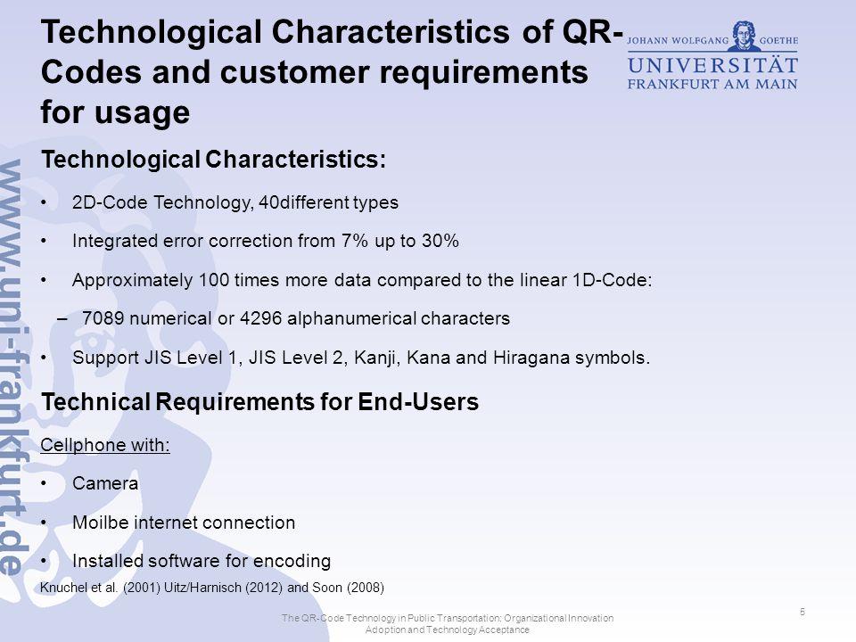 QR-Code Design Uitz/Harnisch (2012) The QR-Code Technology in Public Transportation: Organizational Innovation Adoption and Technology Acceptance 6