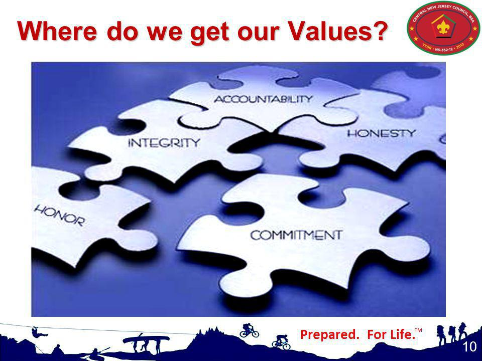 10 Where do we get our Values?