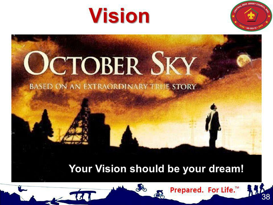38 Vision Your Vision should be your dream!