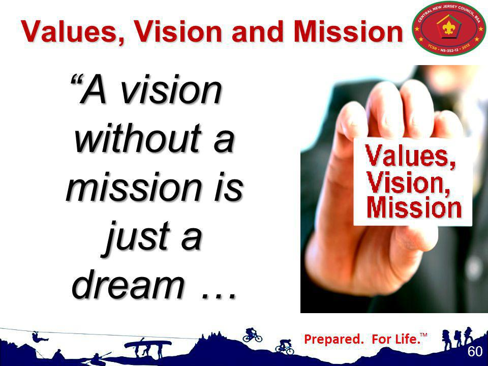 Values, Vision and Mission A vision without a mission is just a dream … 60