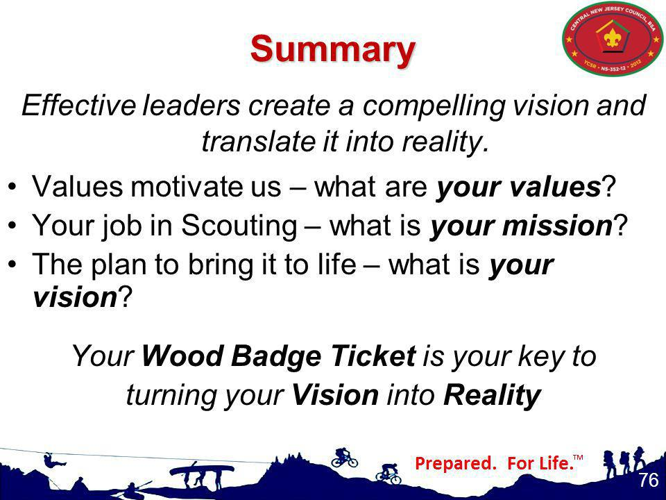 Summary Effective leaders create a compelling vision and translate it into reality.