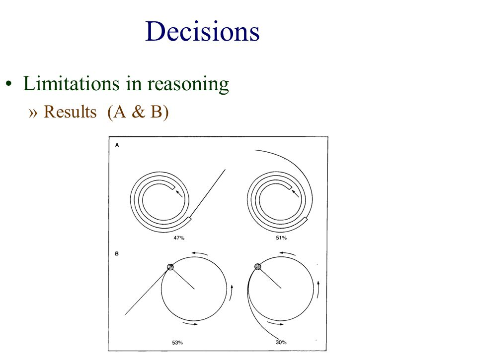 Decisions Limitations in reasoning »Results (A & B)