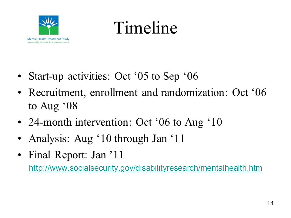14 Timeline Start-up activities: Oct 05 to Sep 06 Recruitment, enrollment and randomization: Oct 06 to Aug 08 24-month intervention: Oct 06 to Aug 10