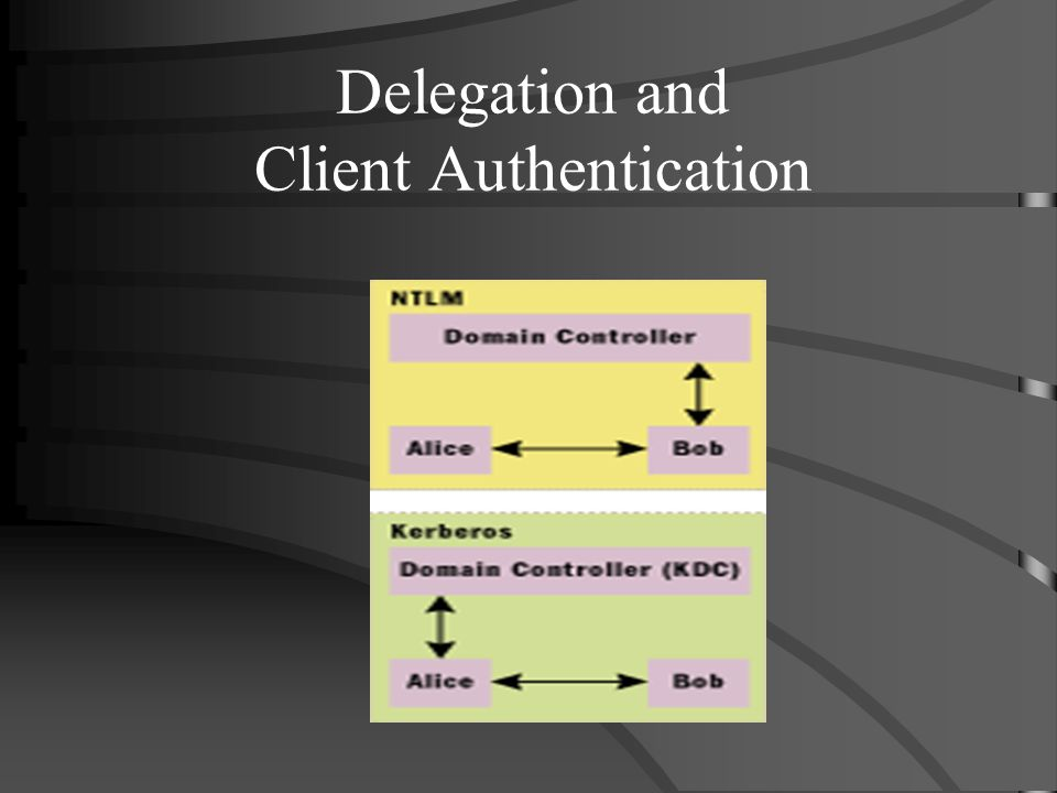 Delegation and Client Authentication