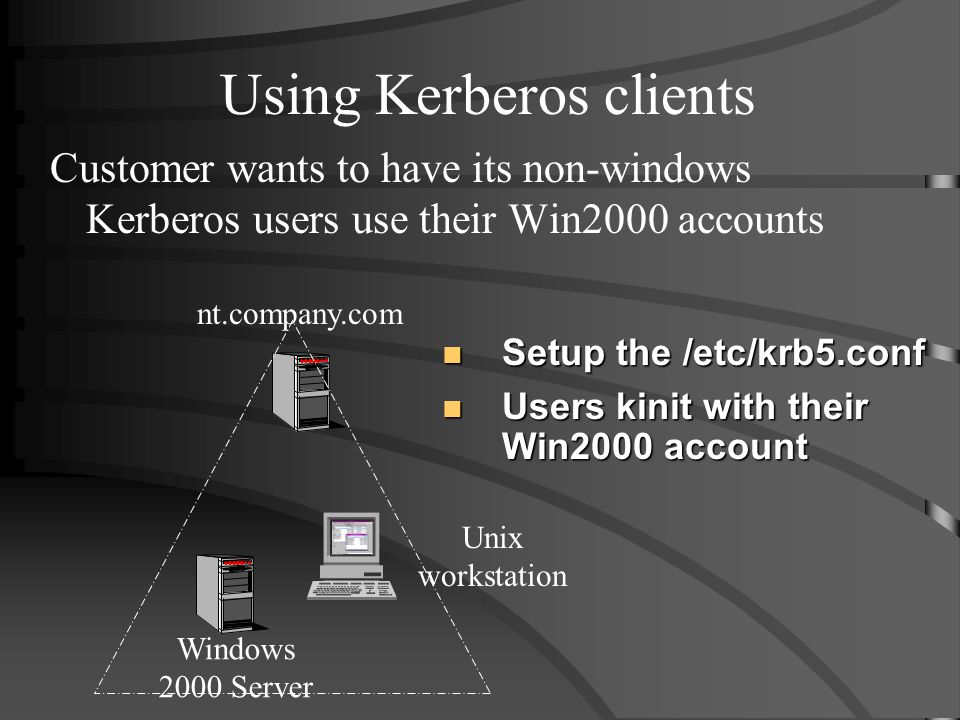 Using Kerberos clients Customer wants to have its non-windows Kerberos users use their Win2000 accounts Setup the /etc/krb5.conf Setup the /etc/krb5.conf Users kinit with their Win2000 account Users kinit with their Win2000 account Windows 2000 Server nt.company.com Unix workstation