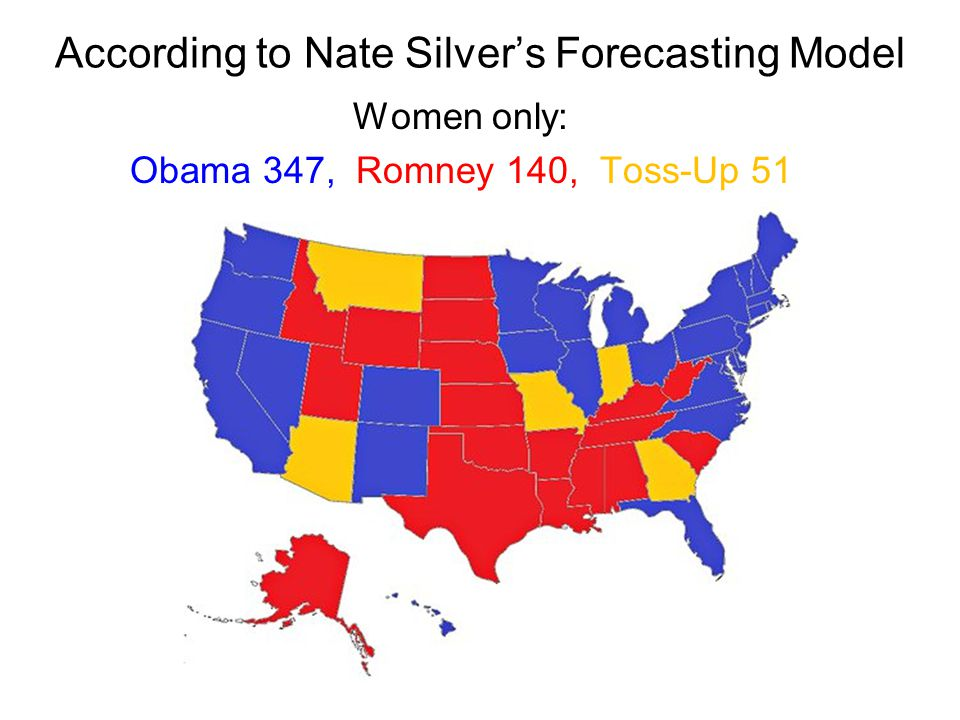 According to Nate Silvers Forecasting Model Women only: Obama 347, Romney 140, Toss-Up 51