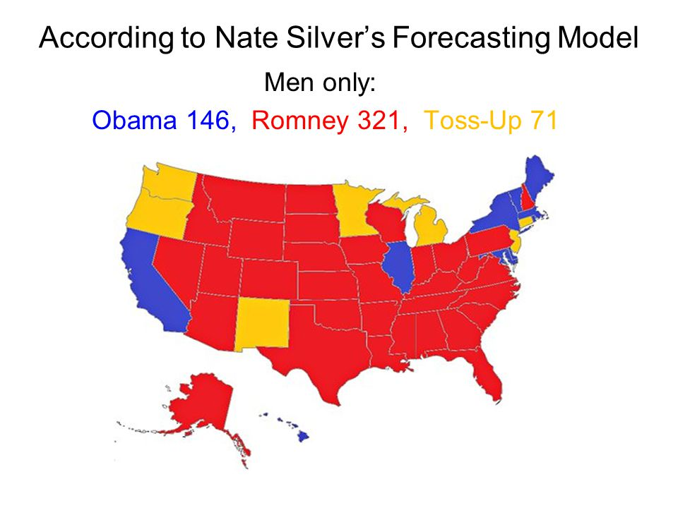 According to Nate Silvers Forecasting Model Men only: Obama 146, Romney 321, Toss-Up 71