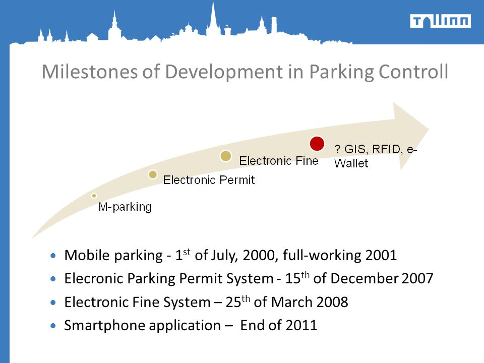 Milestones of Development in Parking Controll Mobile parking - 1 st of July, 2000, full-working 2001 Elecronic Parking Permit System - 15 th of Decemb