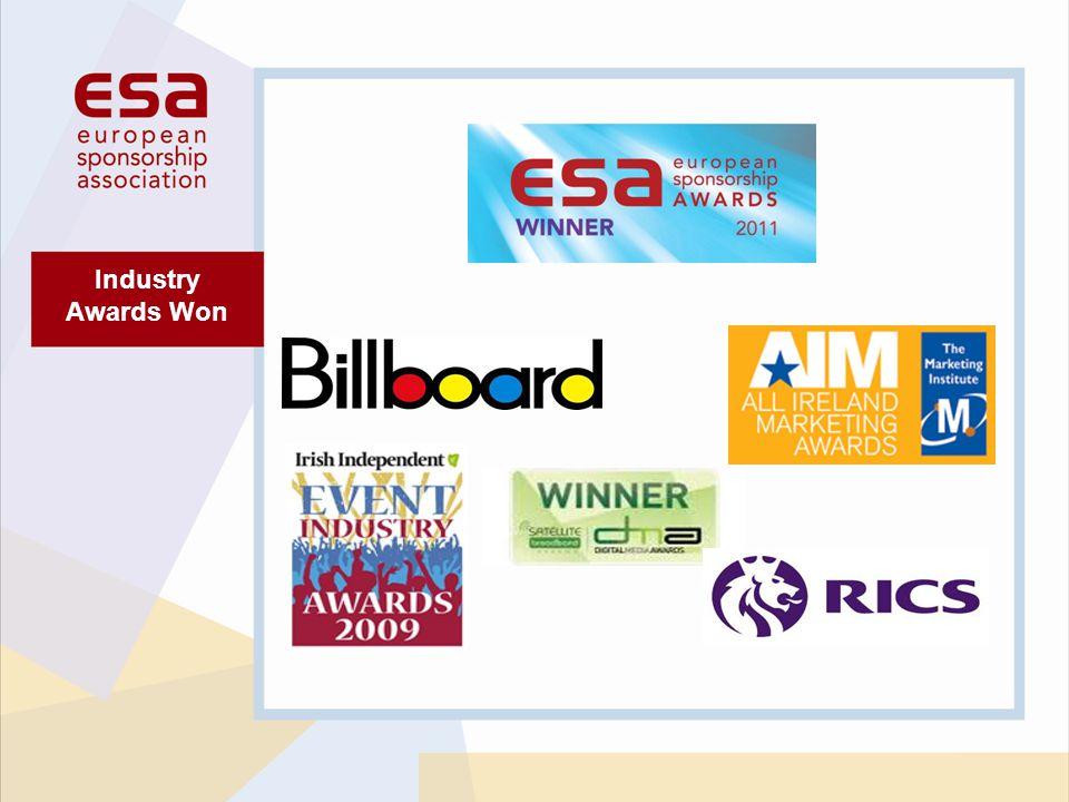 Industry Awards Won