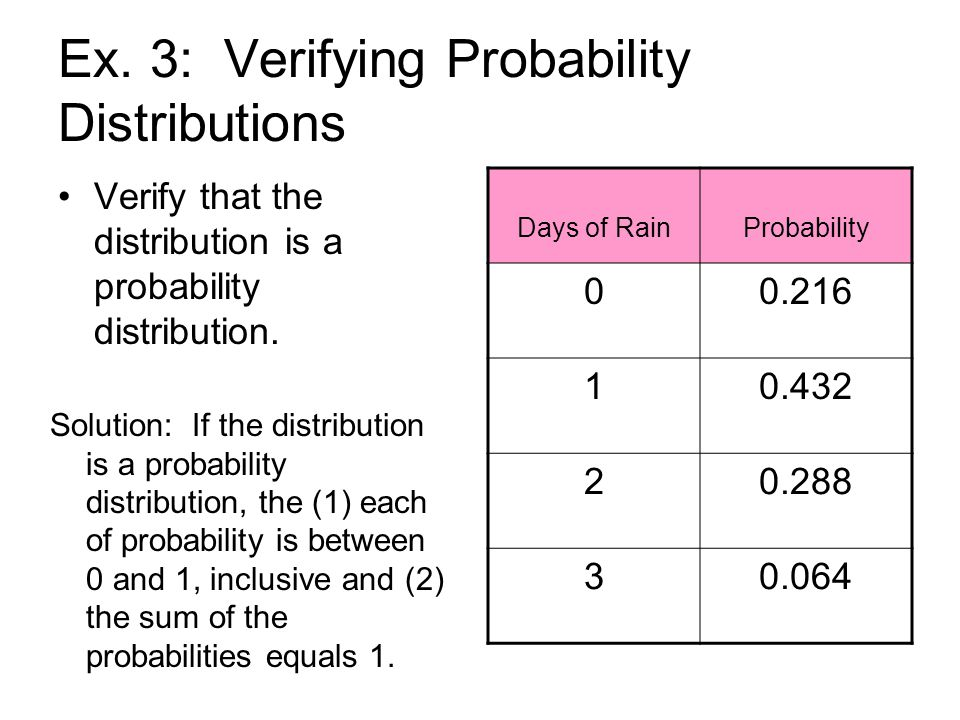 Ex. 3: Verifying Probability Distributions Verify that the distribution is a probability distribution. Days of RainProbability 00.216 10.432 20.288 30