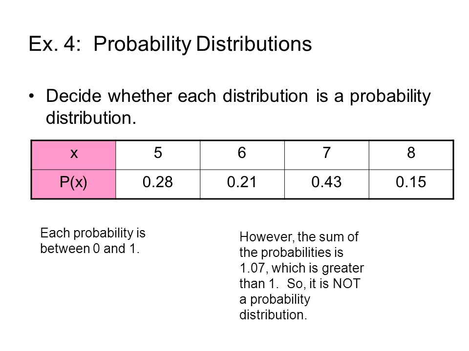 Ex. 4: Probability Distributions Decide whether each distribution is a probability distribution. x5678 P(x)0.280.210.430.15 Each probability is betwee