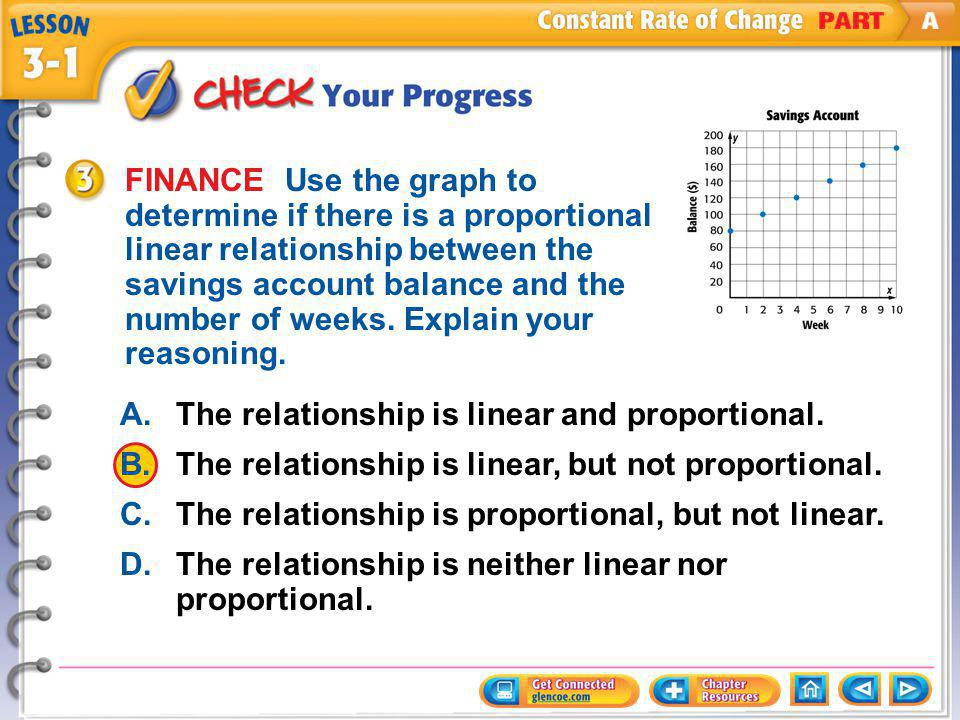 Example 3 CYP A.The relationship is linear and proportional.