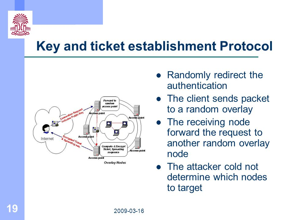 19 2009-03-16 Key and ticket establishment Protocol Randomly redirect the authentication The client sends packet to a random overlay The receiving nod