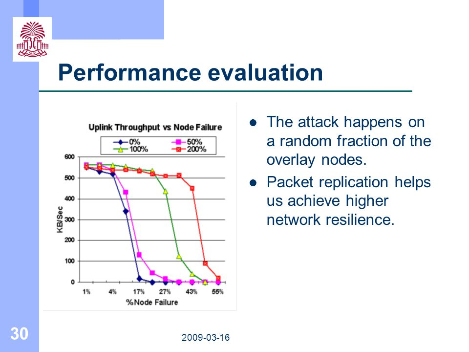 30 2009-03-16 Performance evaluation The attack happens on a random fraction of the overlay nodes. Packet replication helps us achieve higher network