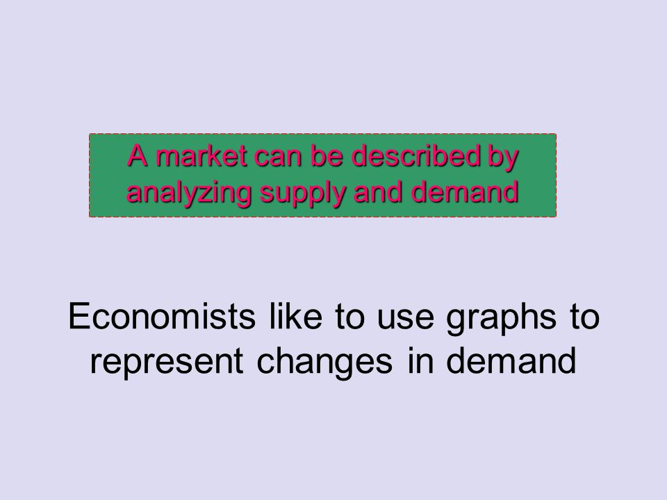 Economists like to use graphs to represent changes in demand A market can be described by analyzing supply and demand