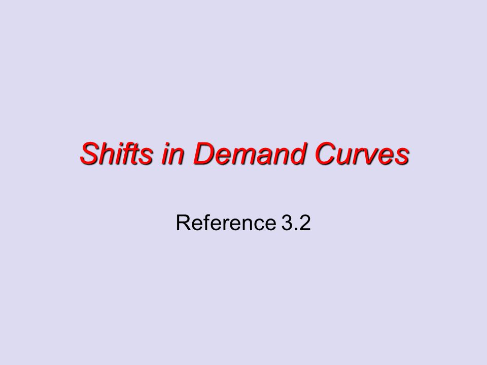 Shifts in Demand Curves Reference 3.2