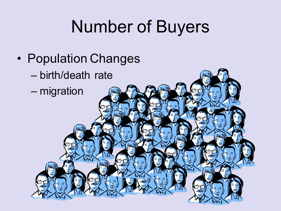 Number of Buyers Population Changes –birth/death rate –migration