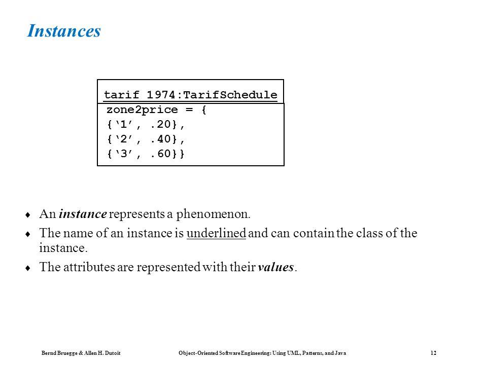 Bernd Bruegge & Allen H. Dutoit Object-Oriented Software Engineering: Using UML, Patterns, and Java 11 Classes A class represent a concept A class enc