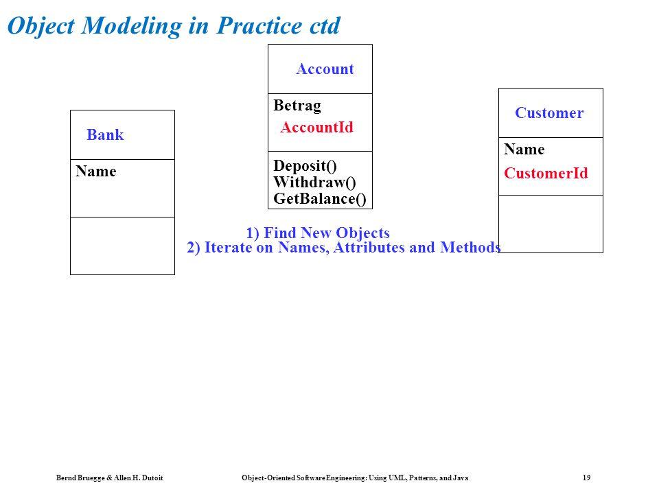 Bernd Bruegge & Allen H. Dutoit Object-Oriented Software Engineering: Using UML, Patterns, and Java 18 Object Modeling in Practice: Class Identificati