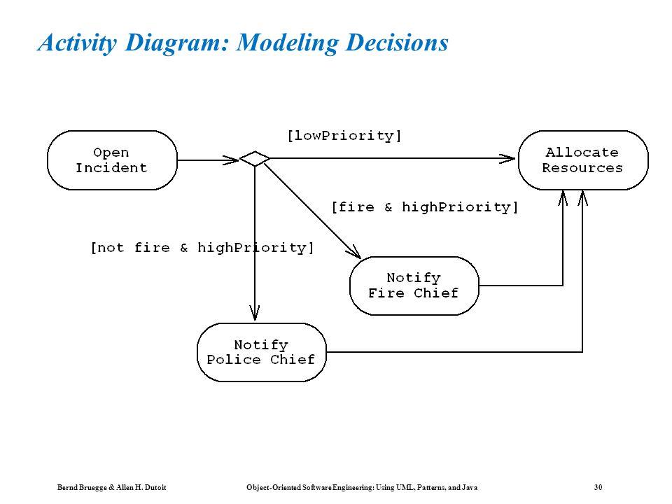 Bernd Bruegge & Allen H. Dutoit Object-Oriented Software Engineering: Using UML, Patterns, and Java 29 Statechart Diagram vs. Activity Diagram ActiveI