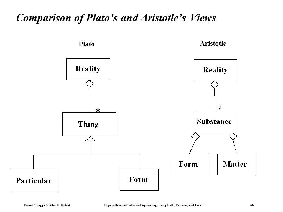 Bernd Bruegge & Allen H. Dutoit Object-Oriented Software Engineering: Using UML, Patterns, and Java 45 Model Aristotles Views of Reality Aristotle Ari