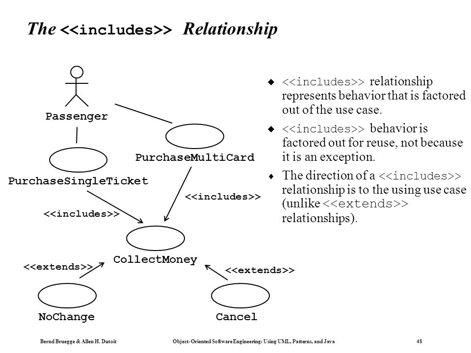 Bernd Bruegge & Allen H. Dutoit Object-Oriented Software Engineering: Using UML, Patterns, and Java 47 The > Relationship > relationships represent ex
