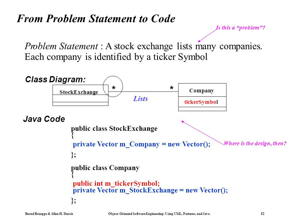 Bernd Bruegge & Allen H. Dutoit Object-Oriented Software Engineering: Using UML, Patterns, and Java 51 From Problem Statement To Object Model Problem