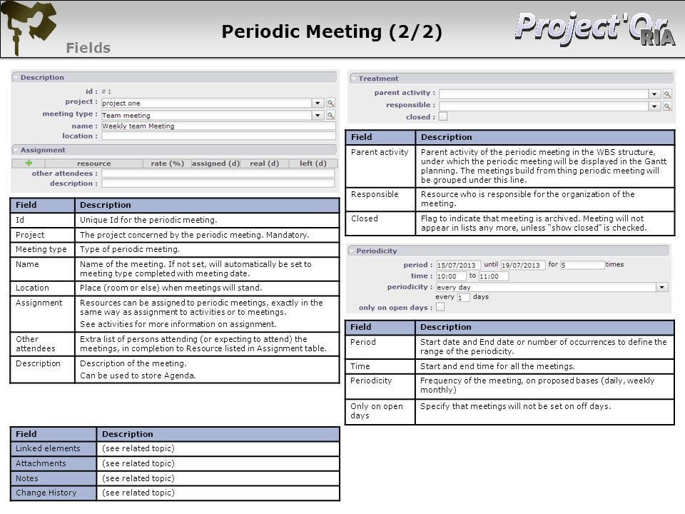 Fields FieldDescription Parent activity Parent activity of the periodic meeting in the WBS structure, under which the periodic meeting will be display