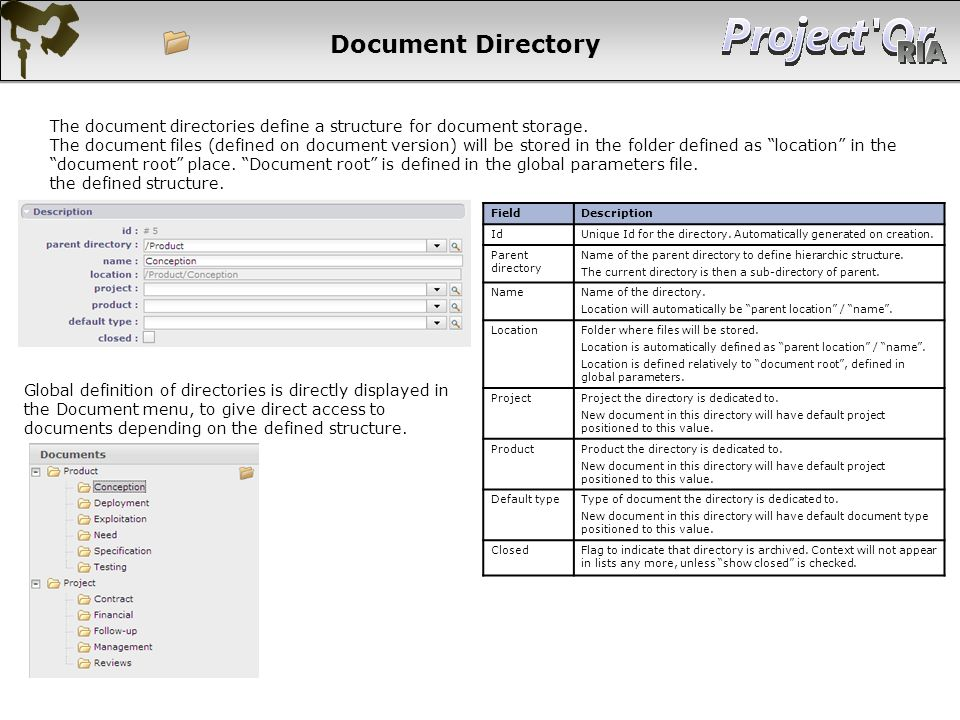 The document directories define a structure for document storage. The document files (defined on document version) will be stored in the folder define