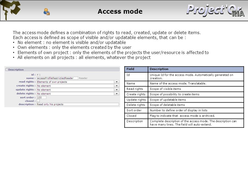 Access mode The access mode defines a combination of rights to read, created, update or delete items. Each access is defined as scope of visible and/o