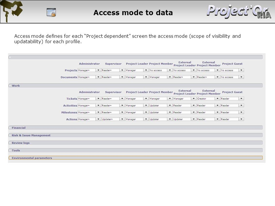 Access mode to data Access mode defines for each Project dependent screen the access mode (scope of visibility and updatability) for each profile.