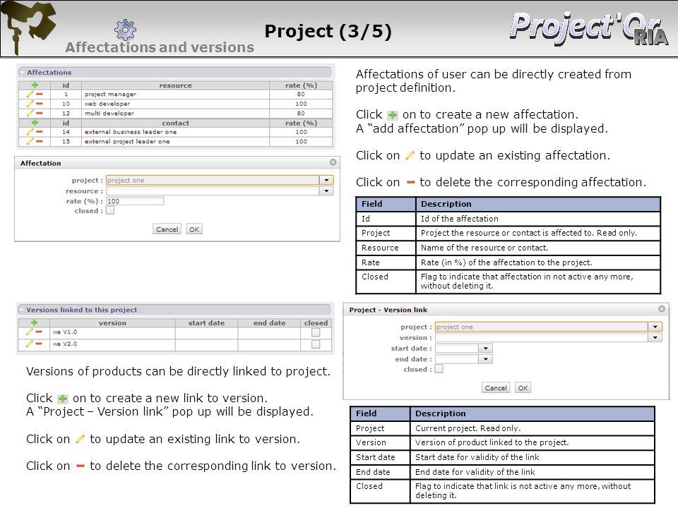 Affectations and versions Project (3/5) FieldDescription IdId of the affectation ProjectProject the resource or contact is affected to. Read only. Res