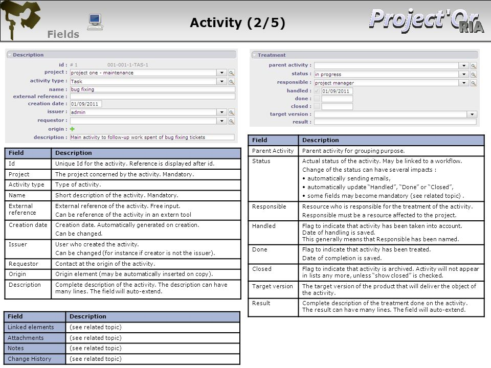 Activity (2/5) Fields FieldDescription Parent ActivityParent activity for grouping purpose. Status Actual status of the activity. May be linked to a w