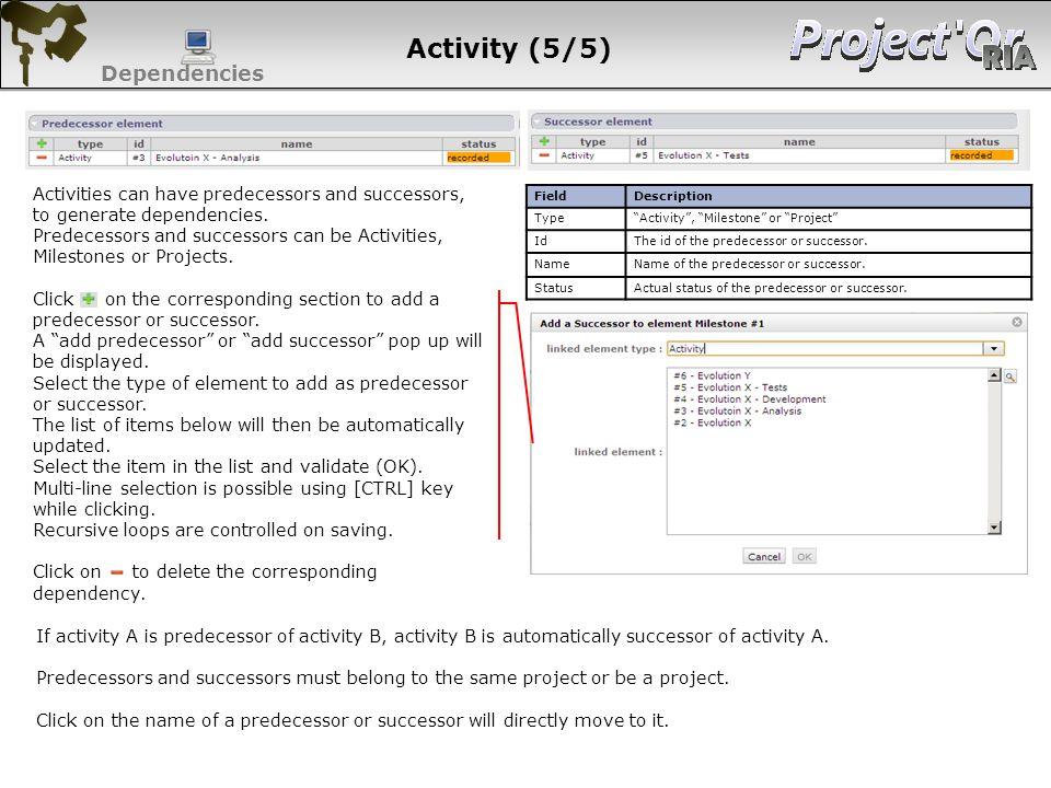Activity (5/5) Dependencies FieldDescription TypeActivity, Milestone or Project IdThe id of the predecessor or successor. NameName of the predecessor