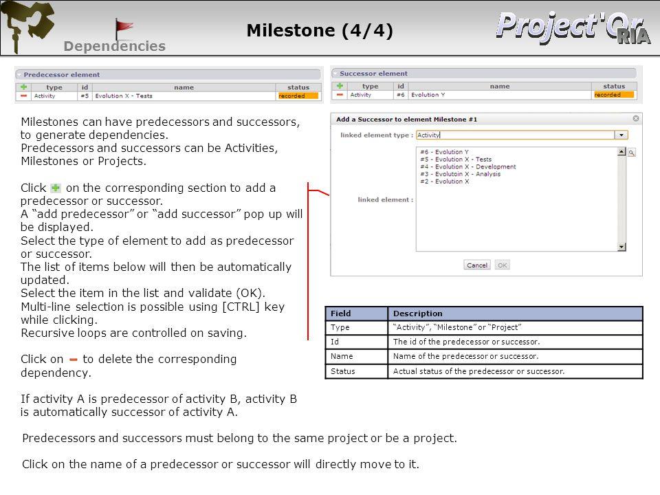 Dependencies FieldDescription TypeActivity, Milestone or Project IdThe id of the predecessor or successor. NameName of the predecessor or successor. S